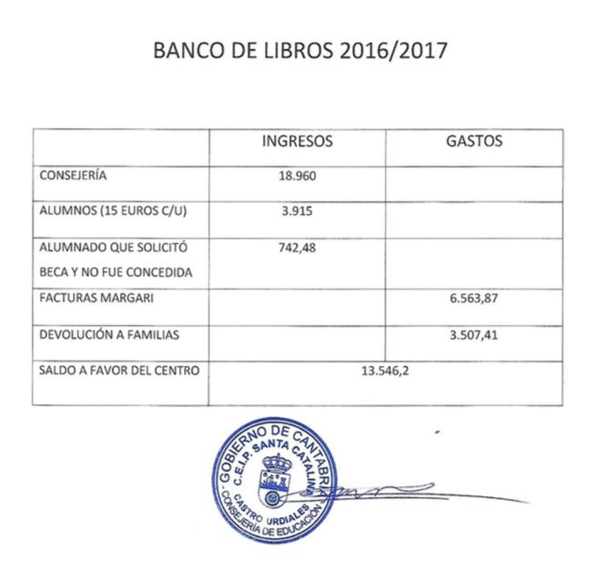 bancodelibros