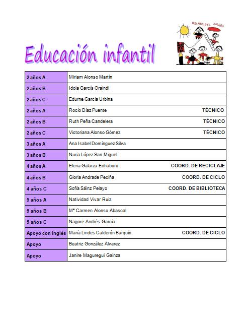 Educación Infantil- Información
