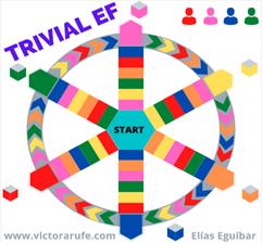 Trivial tablero